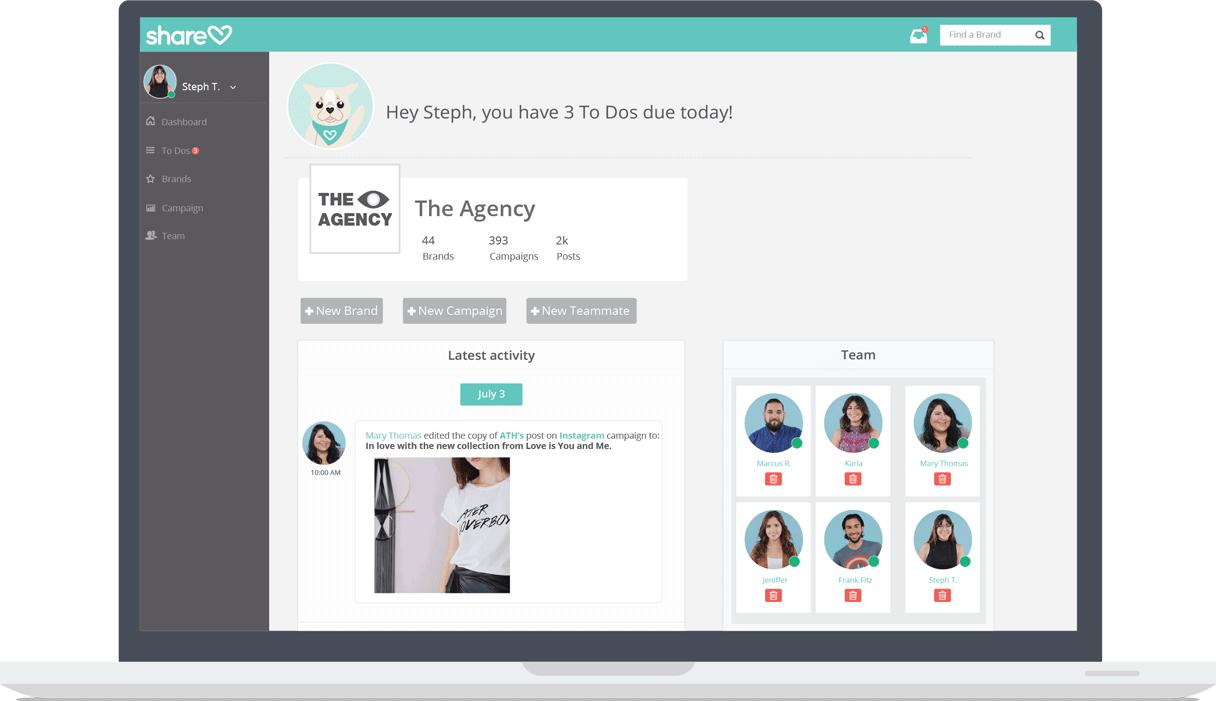 Sharelov's marketing collaboration dashboard